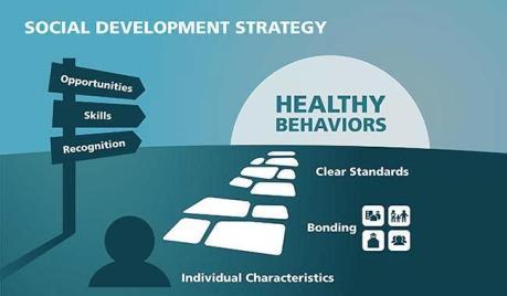 social-dev-strategy